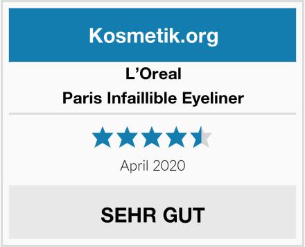 L'Oreal Paris Infaillible Eyeliner Test