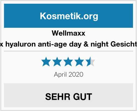 Wellmaxx Wellmax hyaluron anti-age day & night Gesichtscreme Test
